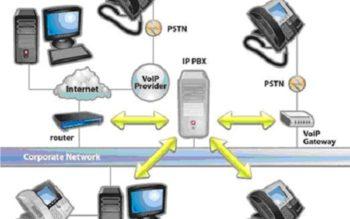 Thủ tục Công bố về sự phù hợp của trung tâm dữ liệu với tiêu chuẩn, quy chuẩn kỹ thuật