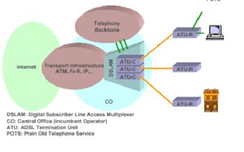 Công bố chứng nhận hợp quy thiết bị đầu cuối XDSL