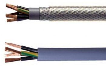 Chứng nhận hợp quy dây điện bọc nhựa PVC có điện áp dưới 450/750V