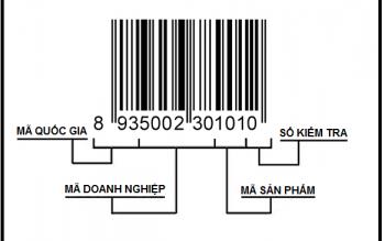Thủ tục cấp Giấy chứng nhận quyền sử dụng mã số, mã vạch